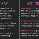"""Okay vs. Not Okay It's okay to Name It: This was Trump's attempt at an auto-coup via violent far-right white supremacists. These are fascists, not """"protesters."""" It is not okay to use normalizing language like, """"the events of January 6."""" Do not be complicit in normalizing fascism. It's okay to demand accountability. This is key to deterring future coups, and is the only legitimate path toward justice. It is not okay to be making vague calls for """"peace"""" and """"unity"""" without explicitly calling out white supremacy, and demanding accountability for Trump and all who enabled him. It's definitely okay to start doing the antiracist work, and recognizing it is a lifelong commitment. It is not okay to make excuses (particularly for people who identify as white) for not engaging the work (i.e. """"I'm dating a Black person"""" or """"I'm liberal and woke"""")."""