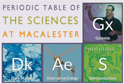 Periodic Table of The Sciences at Macaelster