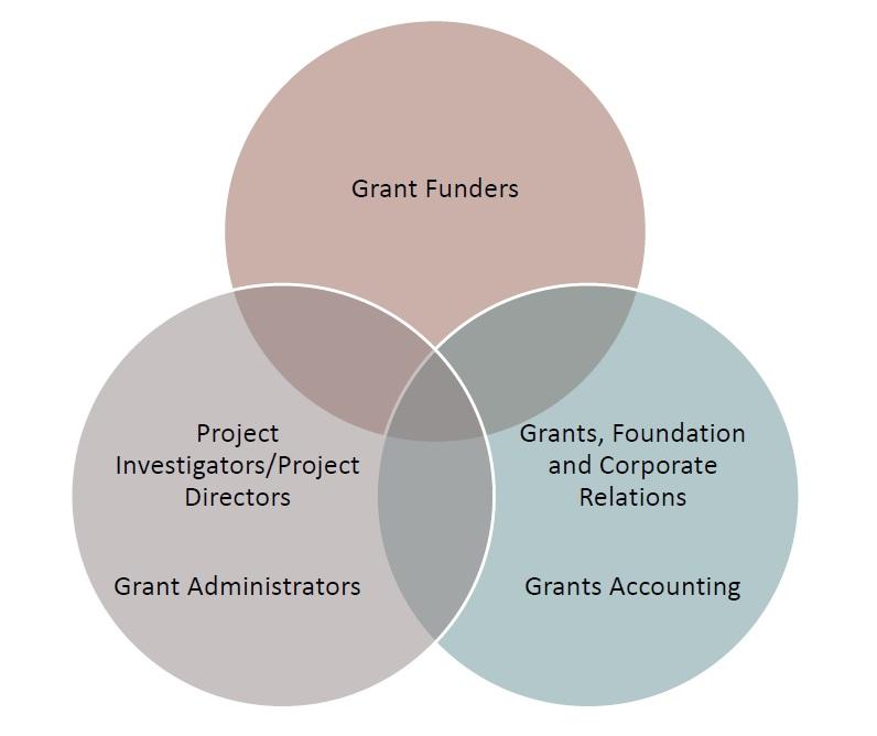 grant roles3.jpg