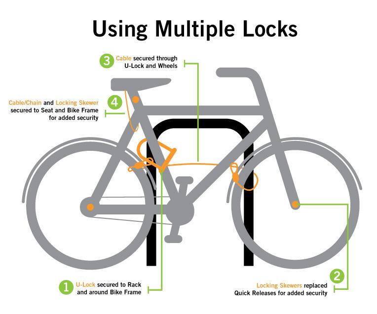 Multilocks.jpg