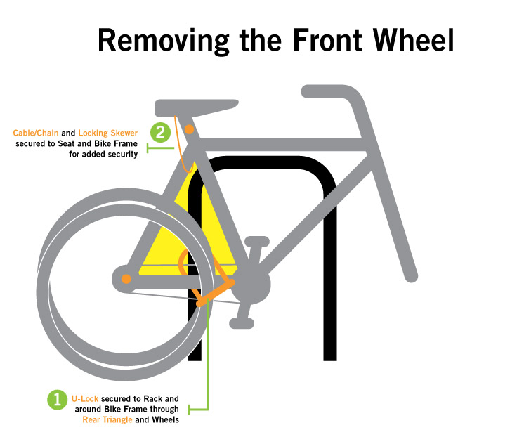 Removefrontwheel.jpg